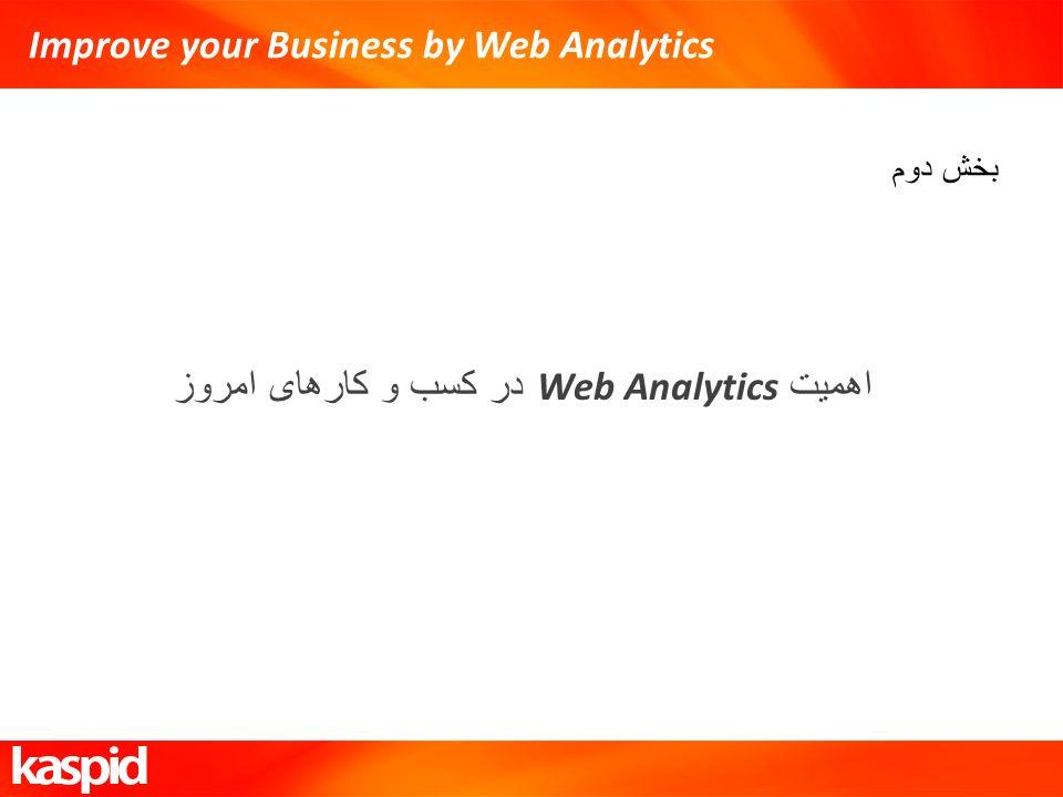 Improve your Business by Web Analytics بخش دوم اهمیت Web Analytics در کسب و کارهای امروز