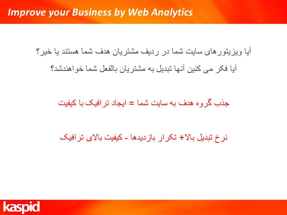 Improve your Business by Web Analytics آیا ویزیتورهای سایت شما در ردیف مشتریان هدف شما هستند یا خیر؟ آیا فکر می کنین آنها تبدیل به مشتریان بالفعل شما