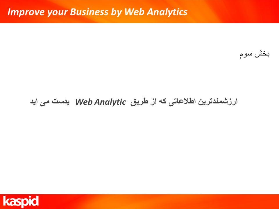 Improve your Business by Web Analytics بخش سوم ارزشمندترین اطلاعاتی که از طریق Web Analytic بدست می اید