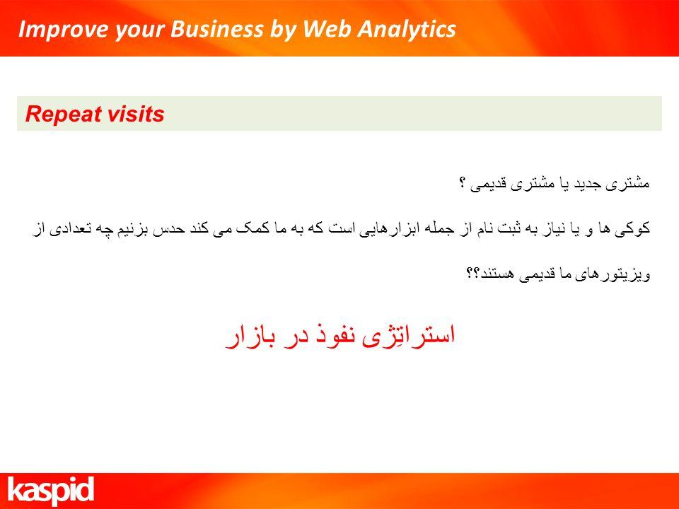 Improve your Business by Web Analytics Repeat visits مشتری جدید یا مشتری قدیمی ؟ کوکی ها و یا نیاز به ثبت نام از جمله ابزارهایی است که به ما کمک می کن