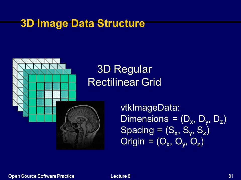 Open Source Software PracticeLecture 8 31 3D Image Data Structure 3D Regular Rectilinear Grid vtkImageData: Dimensions = (D x, D y, D z ) Spacing = (S