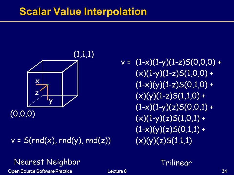Open Source Software PracticeLecture 8 34 Scalar Value Interpolation v = (1-x)(1-y)(1-z)S(0,0,0) + (x)(1-y)(1-z)S(1,0,0) + (1-x)(y)(1-z)S(0,1,0) + (x)