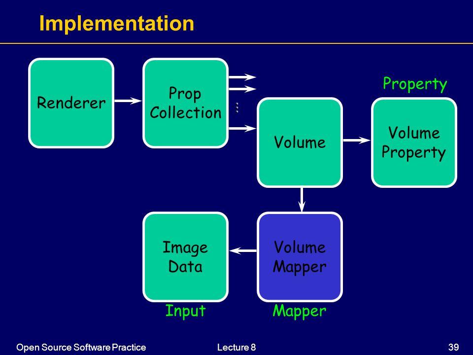 Open Source Software PracticeLecture 8 39 Implementation Renderer Prop Collection Volume Mapper Volume Property Image Data... Property InputMapper