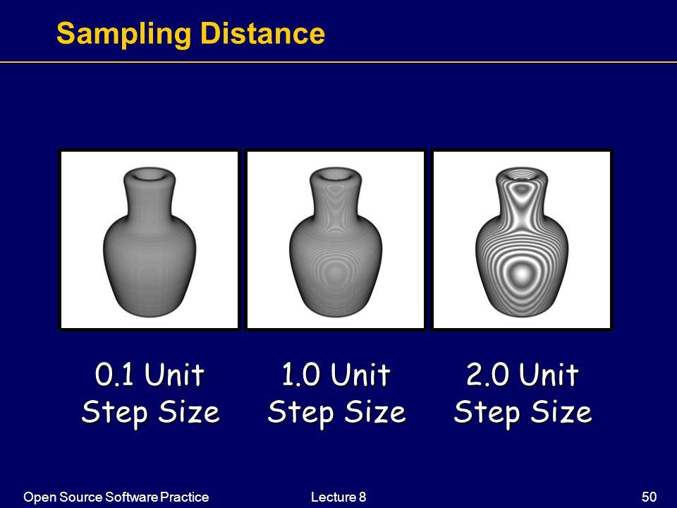 Open Source Software PracticeLecture 8 50 Sampling Distance 0.1 Unit Step Size 1.0 Unit Step Size 2.0 Unit Step Size