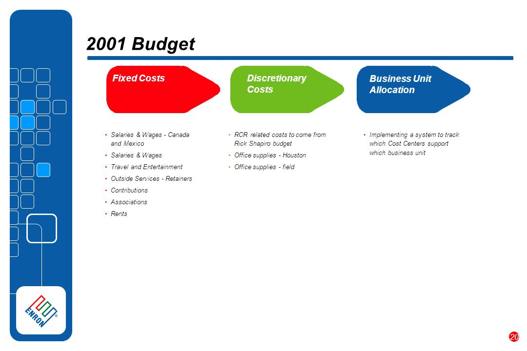 20 2001 Budget Fixed Costs Discretionary Costs Business Unit Allocation Salaries & Wages - Canada and Mexico Salaries & Wages Travel and Entertainment Outside Services - Retainers Contributions Associations Rents RCR related costs to come from Rick Shapiro budget Office supplies - Houston Office supplies - field Implementing a system to track which Cost Centers support which business unit