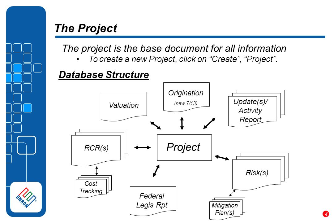4 The Project The project is the base document for all information To create a new Project, click on Create, Project.