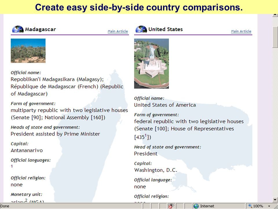 Create easy side-by-side country comparisons.
