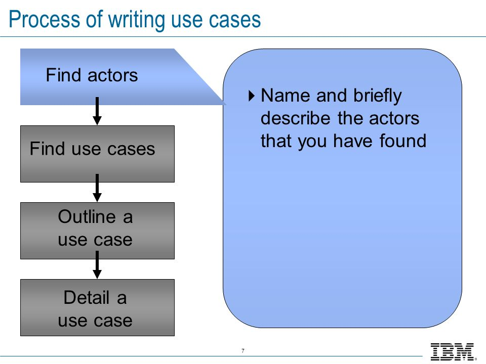 7 Process of writing use cases Name and briefly describe the actors that you have found Find actors Find use cases Outline a use case Detail a use cas