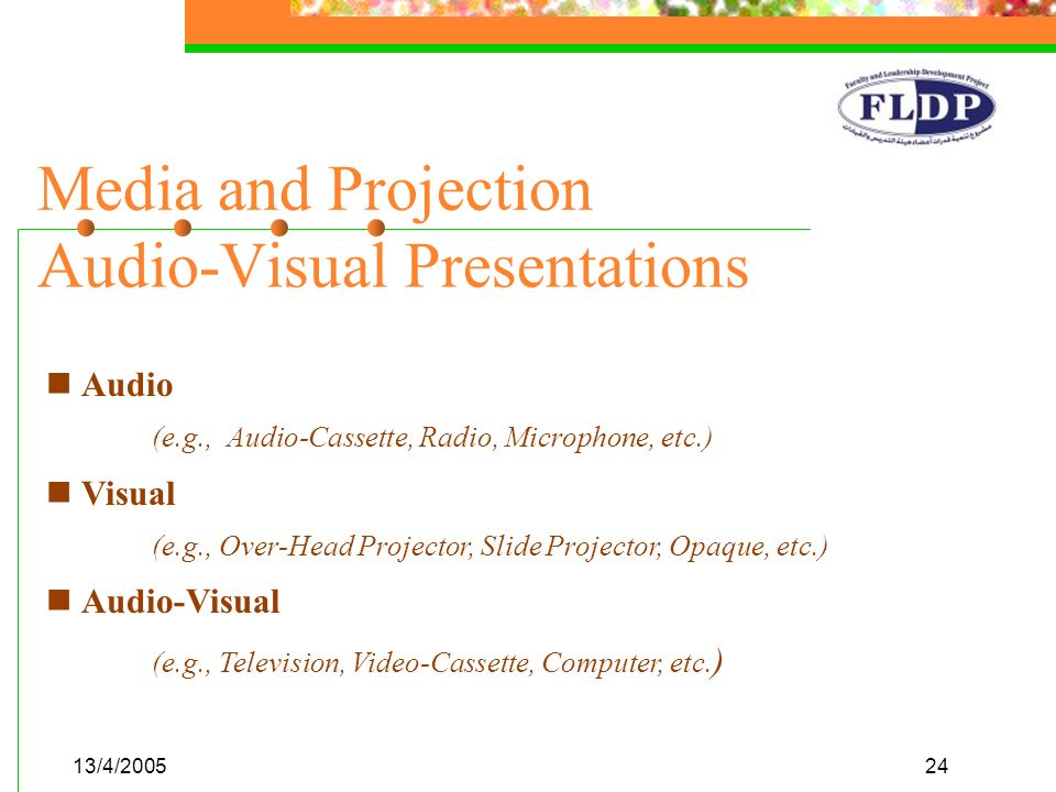13/4/200524 Media and Projection Audio-Visual Presentations Audio (e.g., Audio-Cassette, Radio, Microphone, etc.) Visual (e.g., Over-Head Projector, S