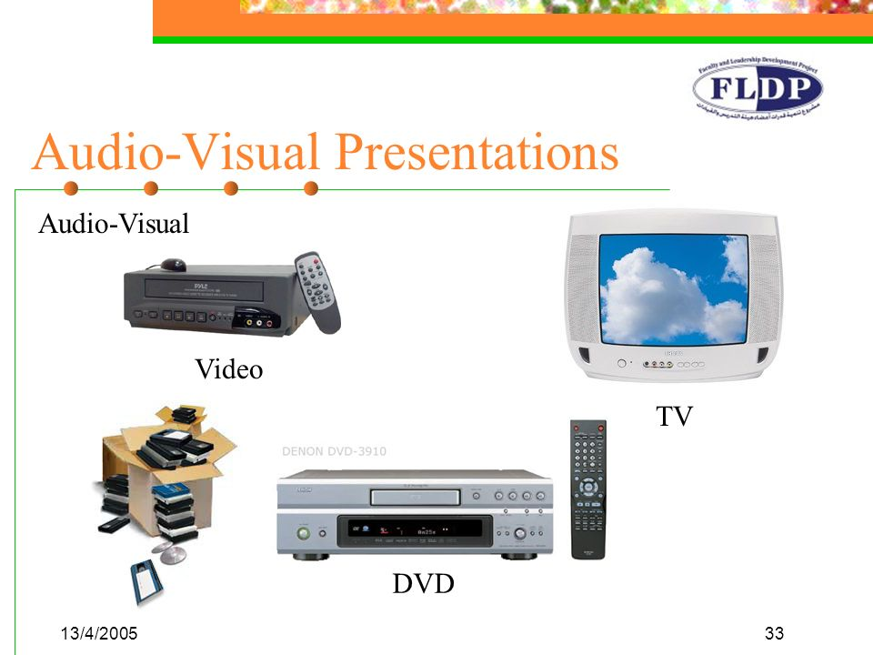 13/4/200533 Audio-Visual Presentations Audio-Visual TV Video DVD