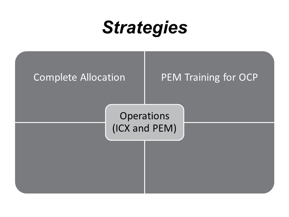 Strategies Complete AllocationPEM Training for OCP Operations (ICX and PEM)