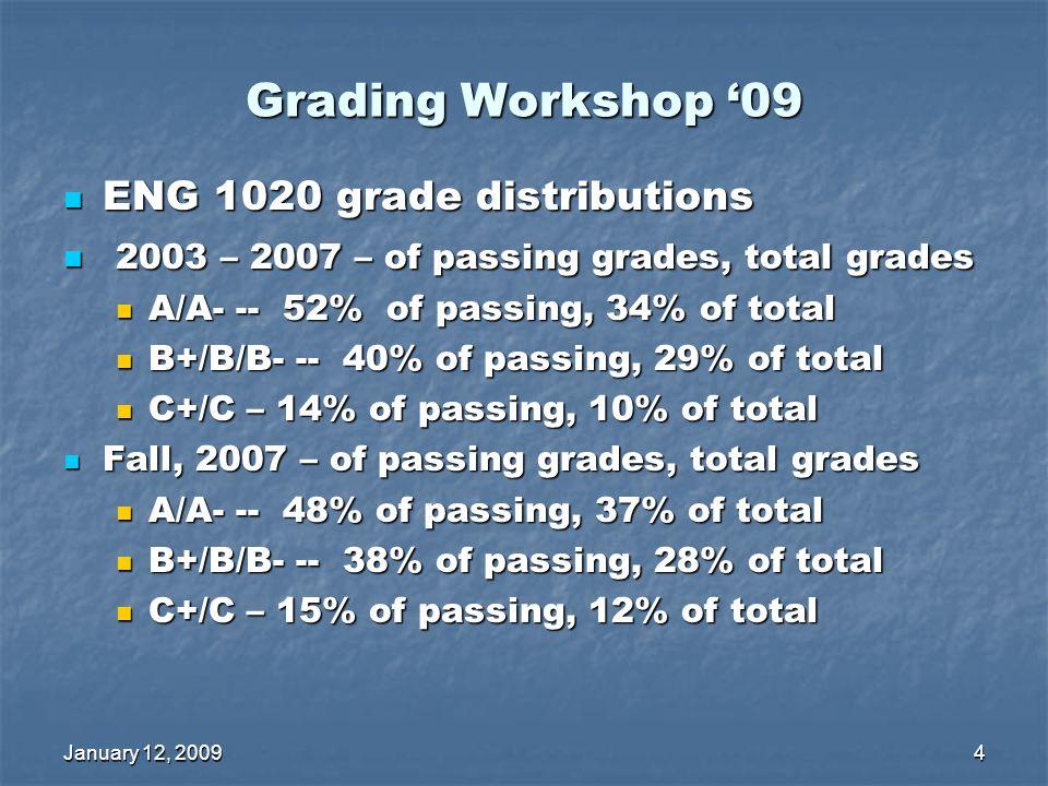 January 12, 20094 Grading Workshop 09 ENG 1020 grade distributions ENG 1020 grade distributions 2003 – 2007 – of passing grades, total grades 2003 – 2007 – of passing grades, total grades A/A- -- 52% of passing, 34% of total A/A- -- 52% of passing, 34% of total B+/B/B- -- 40% of passing, 29% of total B+/B/B- -- 40% of passing, 29% of total C+/C – 14% of passing, 10% of total C+/C – 14% of passing, 10% of total Fall, 2007 – of passing grades, total grades Fall, 2007 – of passing grades, total grades A/A- -- 48% of passing, 37% of total A/A- -- 48% of passing, 37% of total B+/B/B- -- 38% of passing, 28% of total B+/B/B- -- 38% of passing, 28% of total C+/C – 15% of passing, 12% of total C+/C – 15% of passing, 12% of total