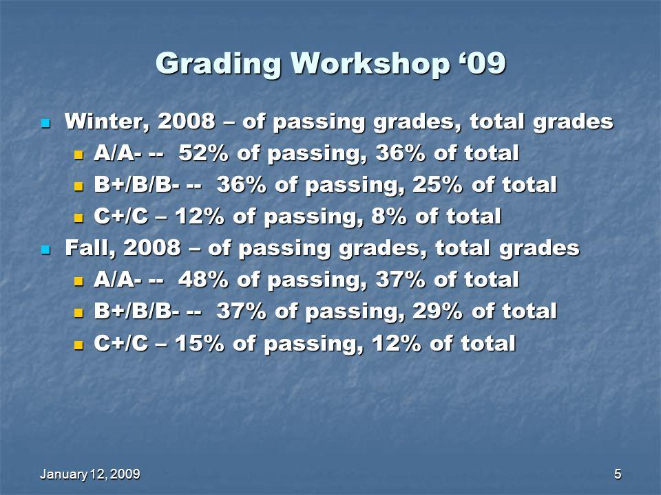 January 12, 20095 Grading Workshop 09 Winter, 2008 – of passing grades, total grades Winter, 2008 – of passing grades, total grades A/A- -- 52% of passing, 36% of total A/A- -- 52% of passing, 36% of total B+/B/B- -- 36% of passing, 25% of total B+/B/B- -- 36% of passing, 25% of total C+/C – 12% of passing, 8% of total C+/C – 12% of passing, 8% of total Fall, 2008 – of passing grades, total grades Fall, 2008 – of passing grades, total grades A/A- -- 48% of passing, 37% of total A/A- -- 48% of passing, 37% of total B+/B/B- -- 37% of passing, 29% of total B+/B/B- -- 37% of passing, 29% of total C+/C – 15% of passing, 12% of total C+/C – 15% of passing, 12% of total