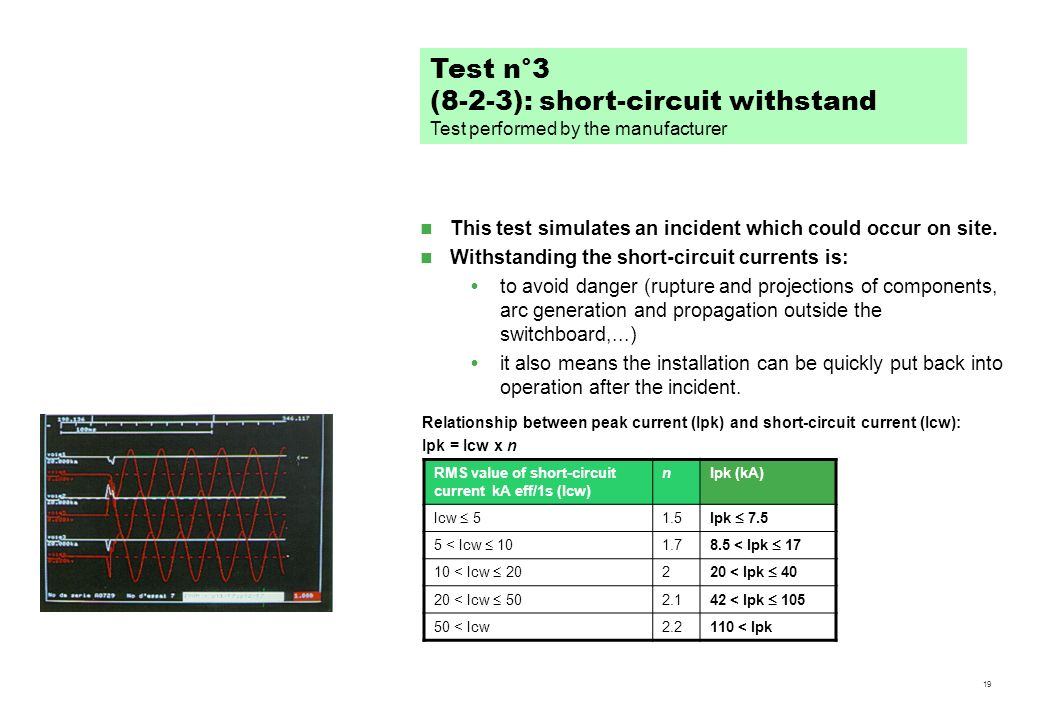 19 This test simulates an incident which could occur on site. Withstanding the short-circuit currents is: to avoid danger (rupture and projections of