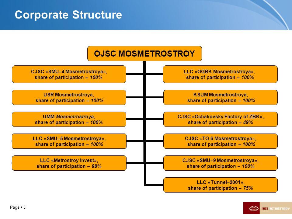 Page 3 Corporate Structure OJSC MOSMETROSTROY CJSC «TO-6 Mosmetrostroya», share of participation – 100% CJSC «SMU–9 Mosmetrostroya», share of particip