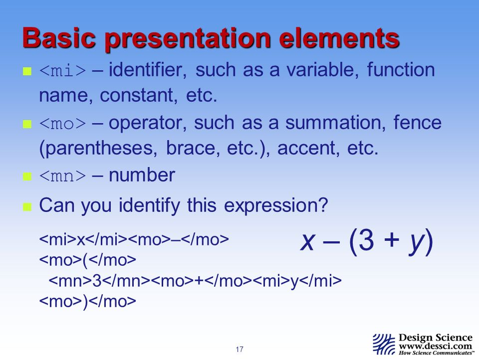 17 Basic presentation elements – identifier, such as a variable, function name, constant, etc.