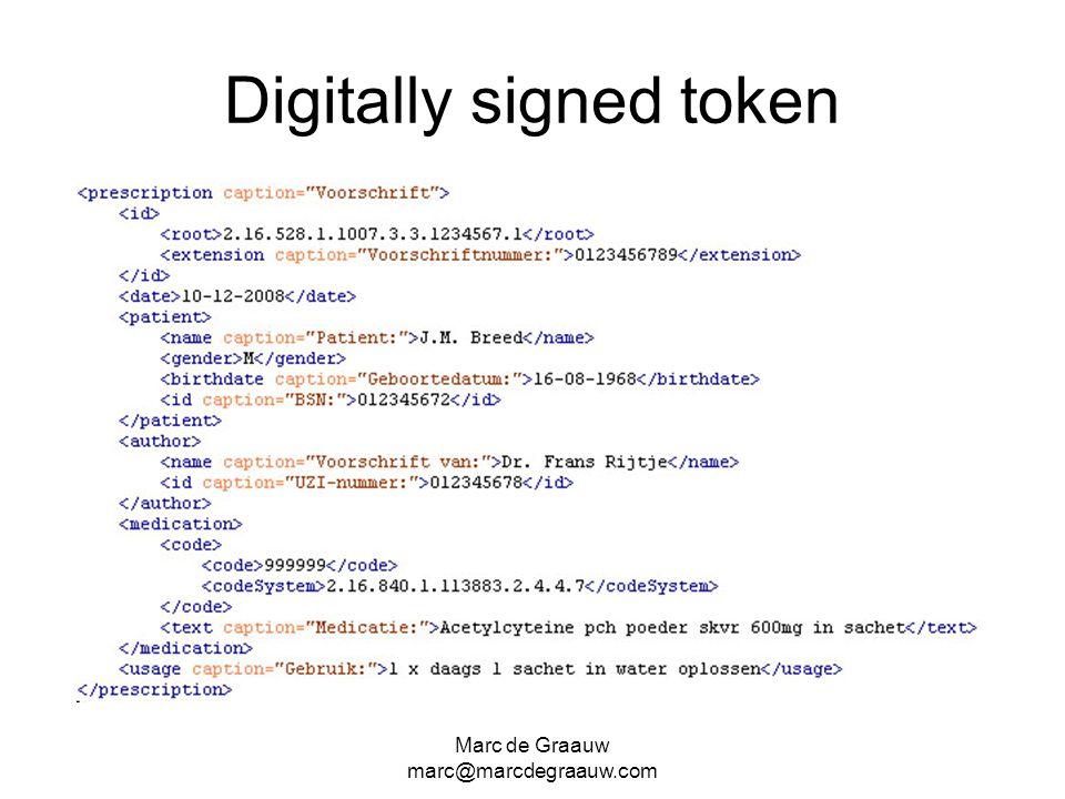Marc de Graauw marc@marcdegraauw.com Digitally signed token