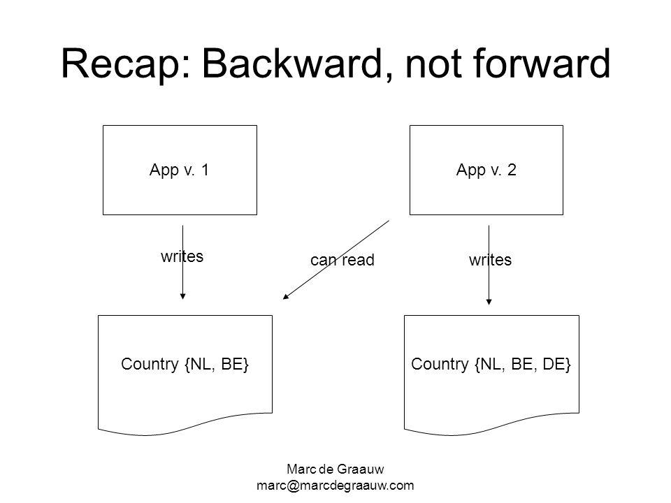 Marc de Graauw marc@marcdegraauw.com Recap: Backward, not forward Country {NL, BE} App v. 1 Country {NL, BE, DE} App v. 2 writes can read
