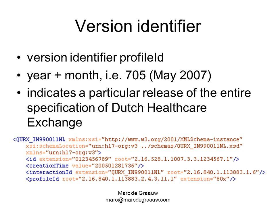 Marc de Graauw marc@marcdegraauw.com Version identifier version identifier profileId year + month, i.e. 705 (May 2007) indicates a particular release
