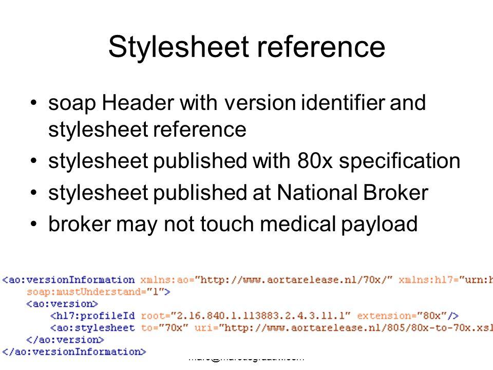 Marc de Graauw marc@marcdegraauw.com Stylesheet reference soap Header with version identifier and stylesheet reference stylesheet published with 80x s