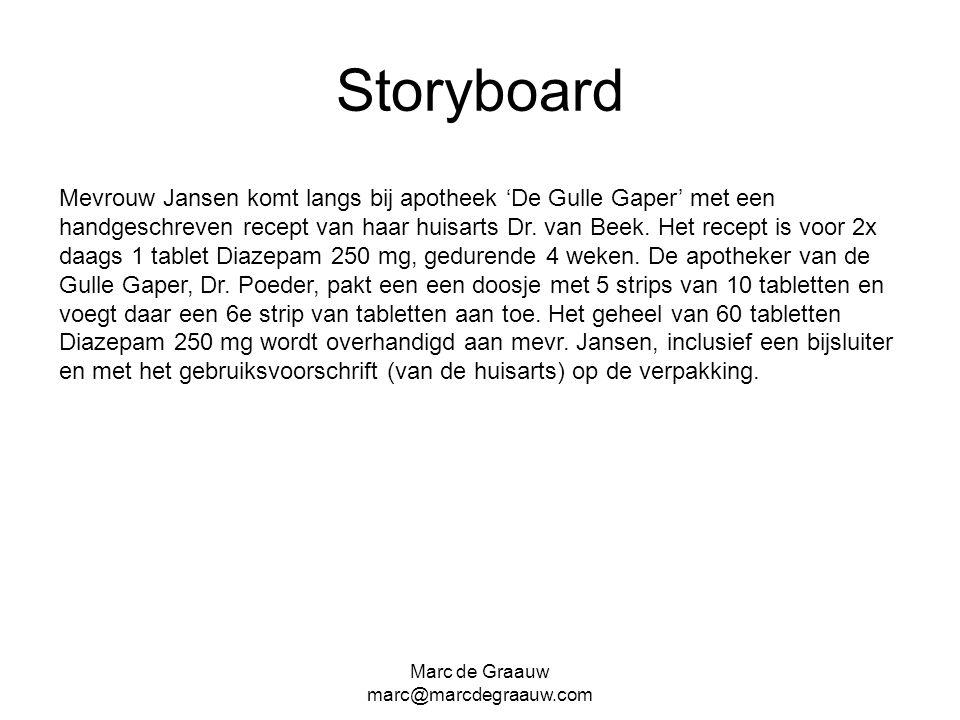Marc de Graauw marc@marcdegraauw.com Storyboard Mevrouw Jansen komt langs bij apotheek De Gulle Gaper met een handgeschreven recept van haar huisarts