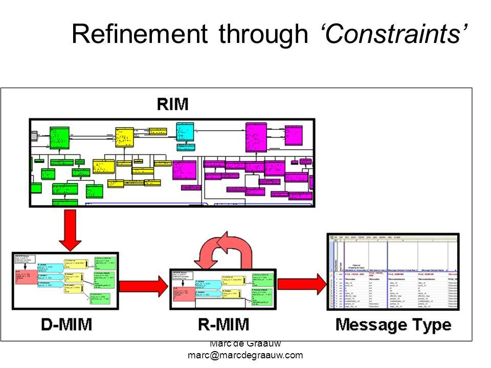 Marc de Graauw marc@marcdegraauw.com Refinement through Constraints