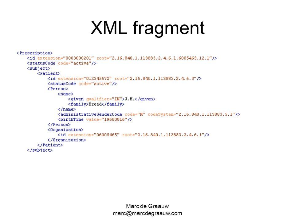 Marc de Graauw marc@marcdegraauw.com XML fragment