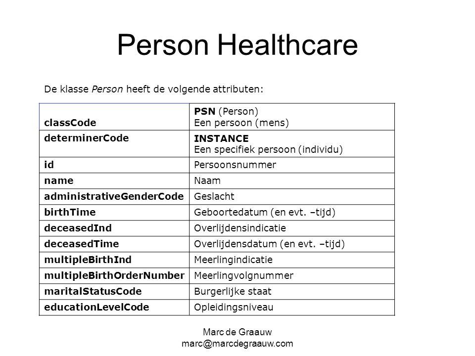 Marc de Graauw marc@marcdegraauw.com Person Healthcare De klasse Person heeft de volgende attributen: classCode PSN (Person) Een persoon (mens) determ