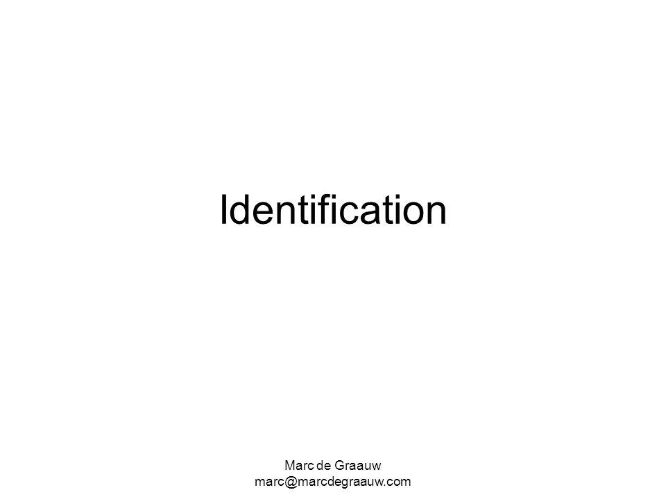 Marc de Graauw marc@marcdegraauw.com Identification