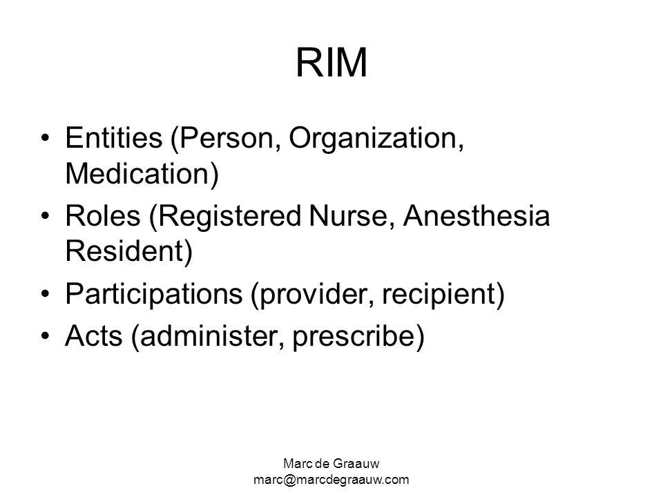 Marc de Graauw marc@marcdegraauw.com RIM Entities (Person, Organization, Medication) Roles (Registered Nurse, Anesthesia Resident) Participations (pro