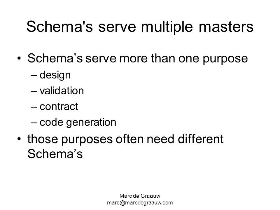 Marc de Graauw marc@marcdegraauw.com Schema's serve multiple masters Schemas serve more than one purpose –design –validation –contract –code generatio
