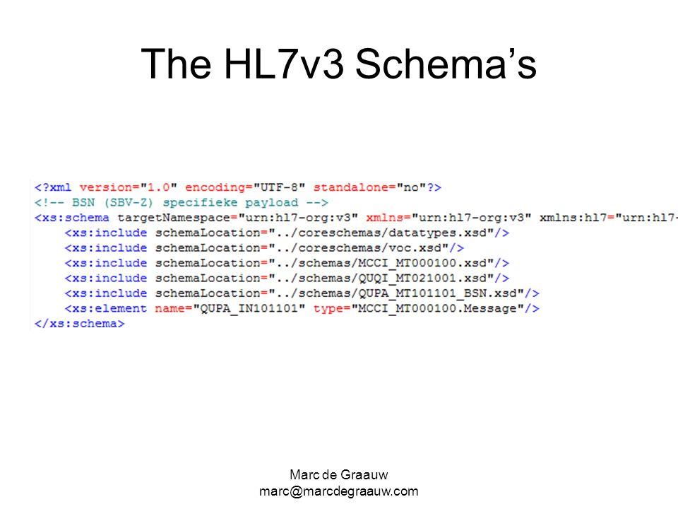 Marc de Graauw marc@marcdegraauw.com The HL7v3 Schemas