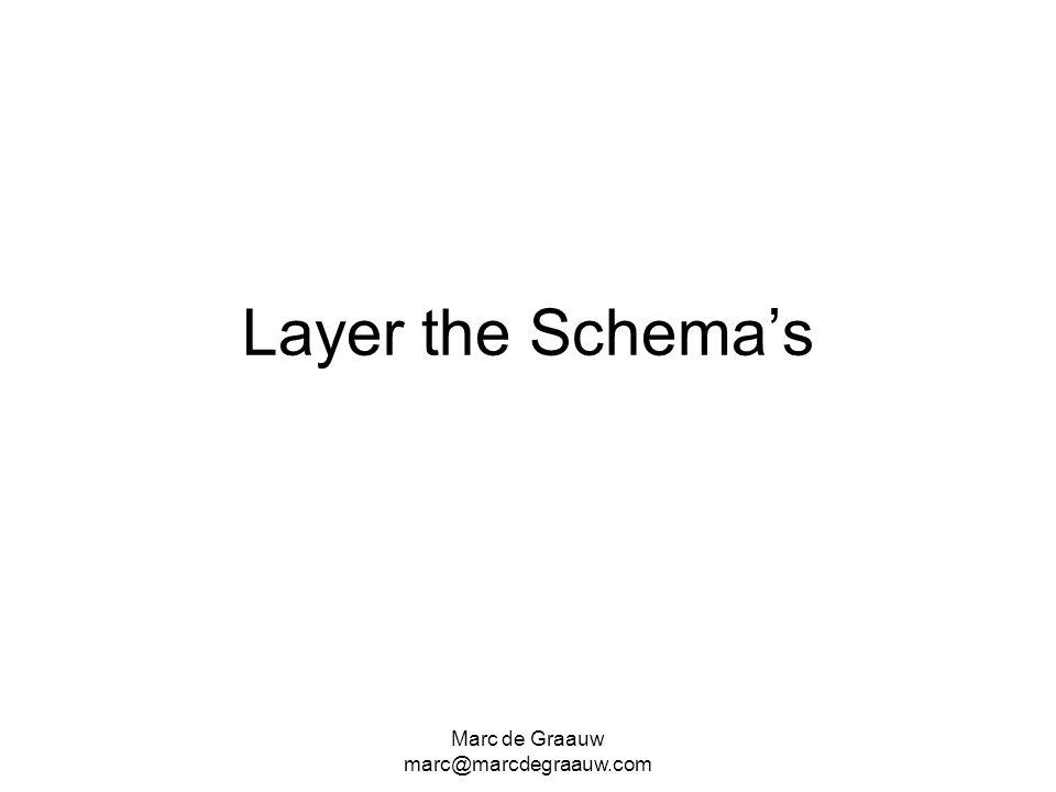 Marc de Graauw marc@marcdegraauw.com Layer the Schemas