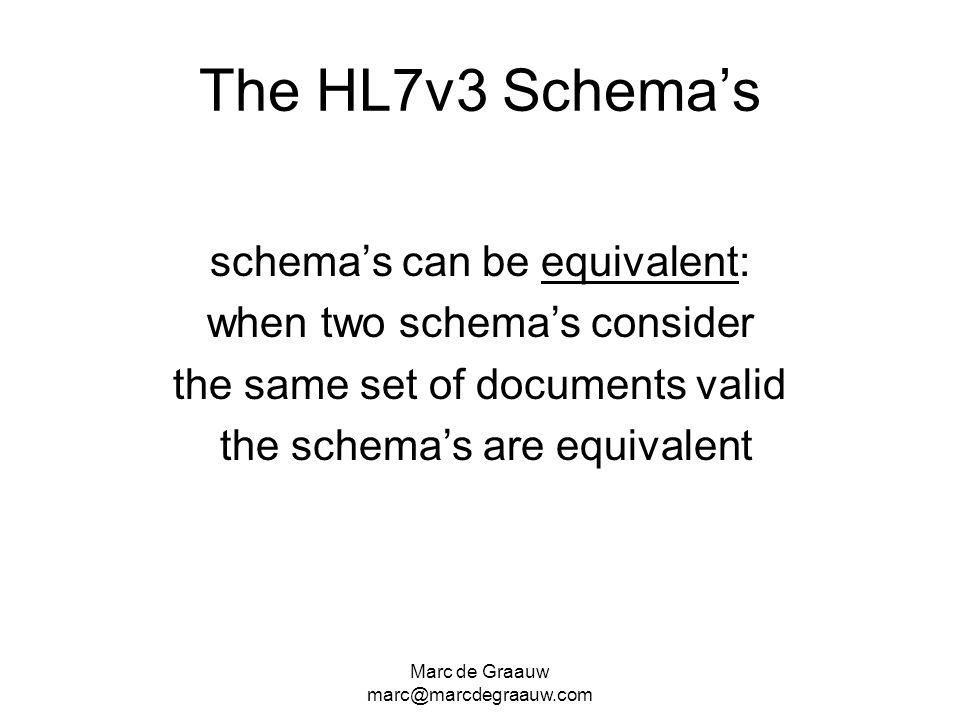 Marc de Graauw marc@marcdegraauw.com The HL7v3 Schemas schemas can be equivalent: when two schemas consider the same set of documents valid the schema