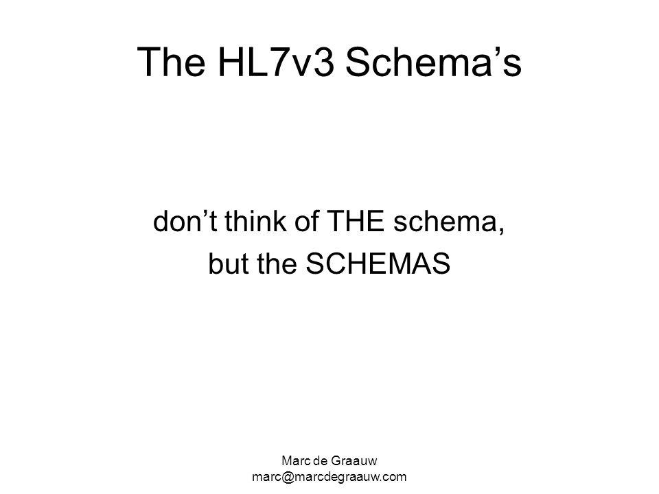 Marc de Graauw marc@marcdegraauw.com The HL7v3 Schemas dont think of THE schema, but the SCHEMAS