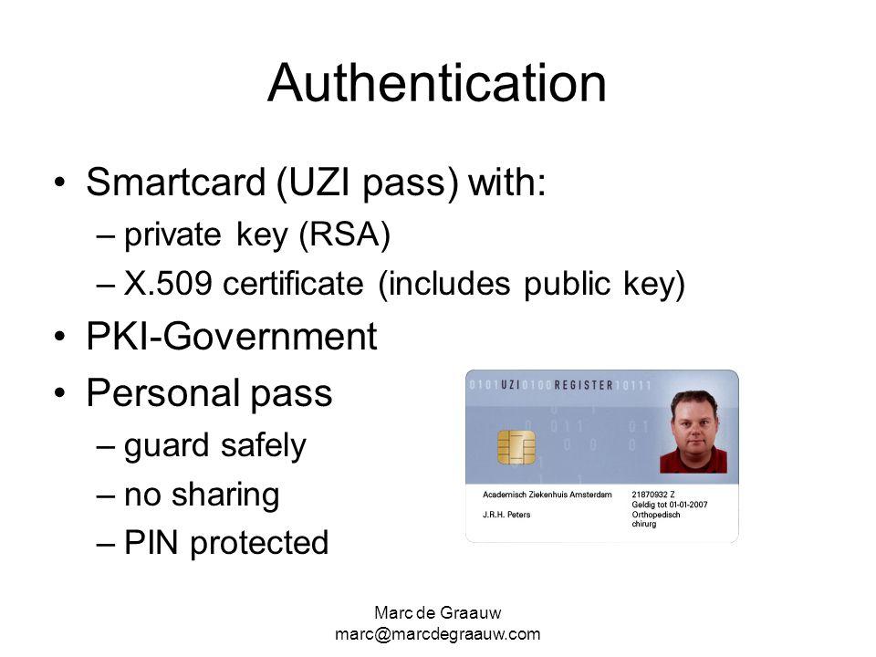 Marc de Graauw marc@marcdegraauw.com Authentication Smartcard (UZI pass) with: –private key (RSA) –X.509 certificate (includes public key) PKI-Governm