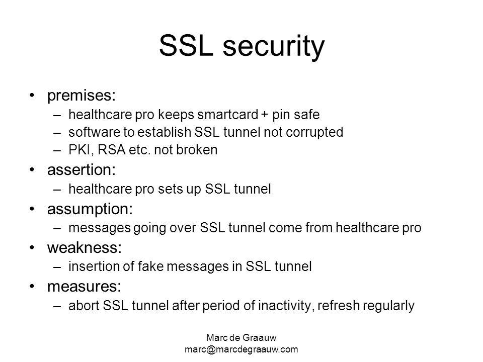 Marc de Graauw marc@marcdegraauw.com SSL security premises: –healthcare pro keeps smartcard + pin safe –software to establish SSL tunnel not corrupted