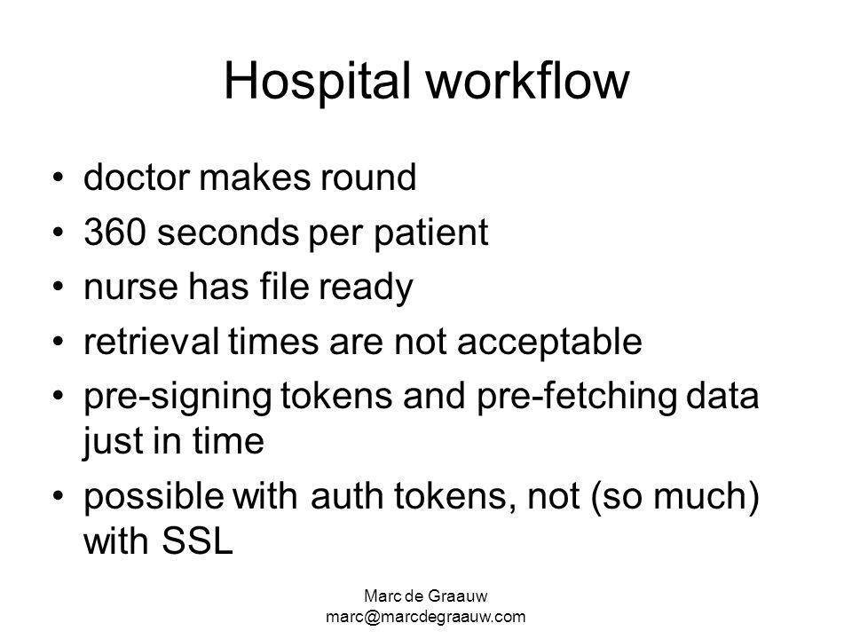 Marc de Graauw marc@marcdegraauw.com Hospital workflow doctor makes round 360 seconds per patient nurse has file ready retrieval times are not accepta