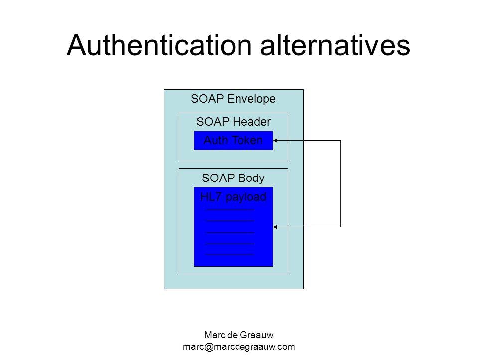 Marc de Graauw marc@marcdegraauw.com SOAP Envelope SOAP Body Authentication alternatives HL7 payload SOAP Header Auth Token