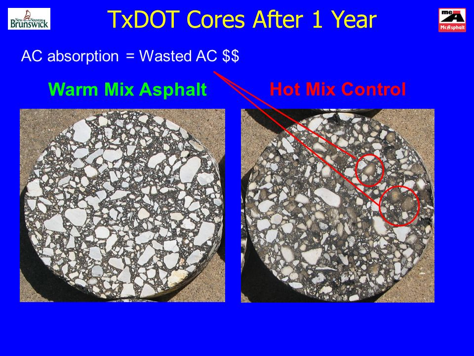 TxDOT Cores After 1 Year Hot Mix Control Warm Mix Asphalt AC absorption = Wasted AC $$