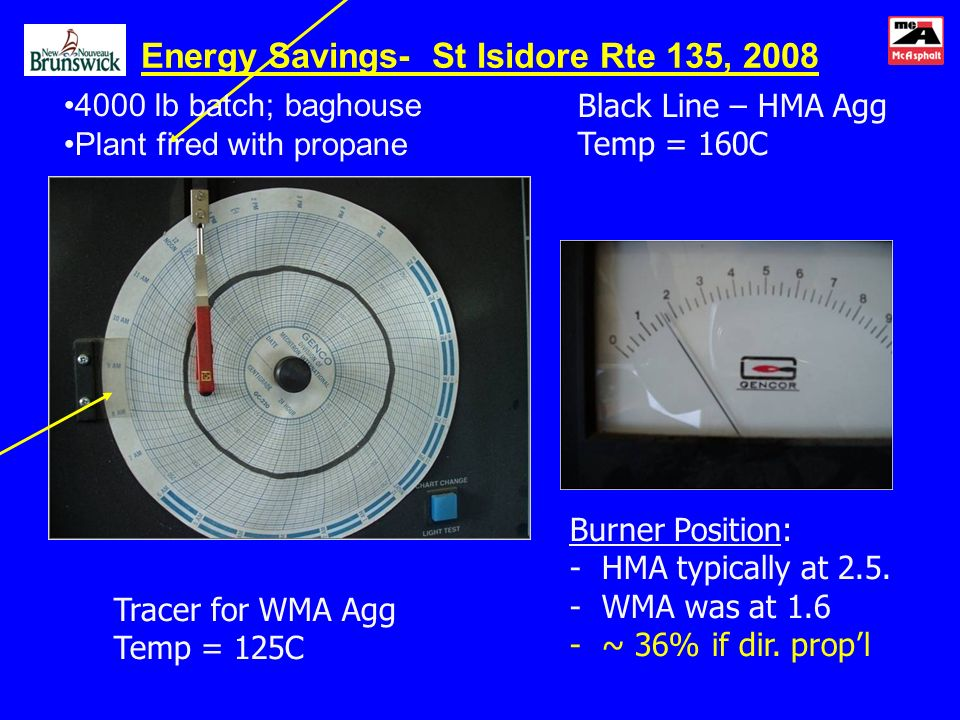 Energy Savings- St Isidore Rte 135, 2008 Black Line – HMA Agg Temp = 160C Tracer for WMA Agg Temp = 125C Burner Position: - HMA typically at 2.5. - WM