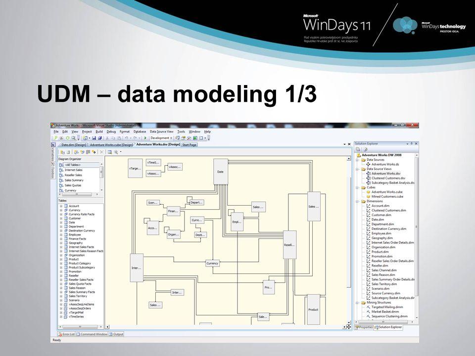 UDM – data modeling 1/3