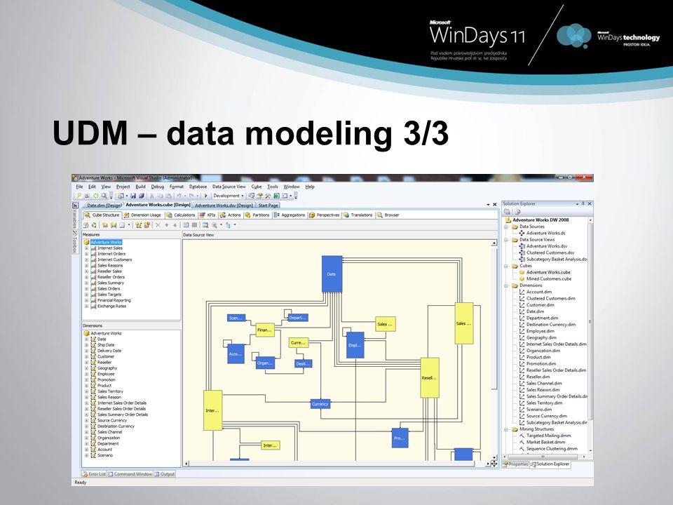 UDM – data modeling 3/3
