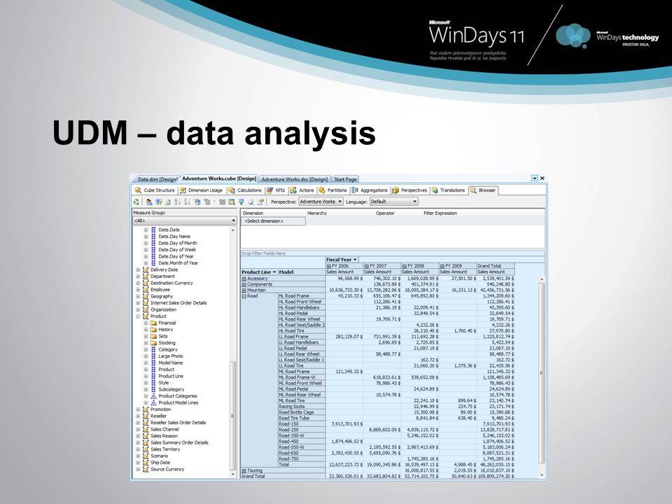 UDM – data analysis