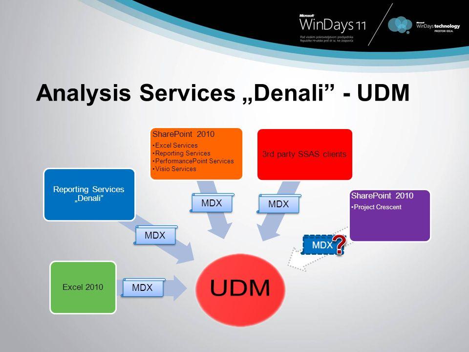 Analysis Services Denali - UDM MDX