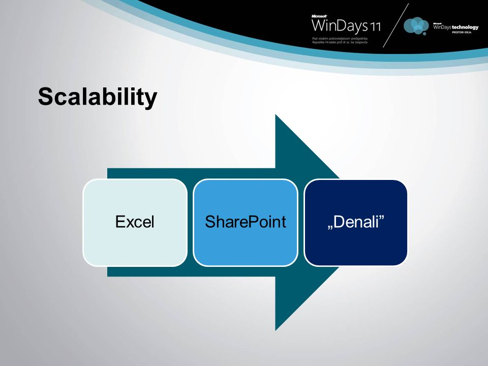 Scalability ExcelSharePointDenali