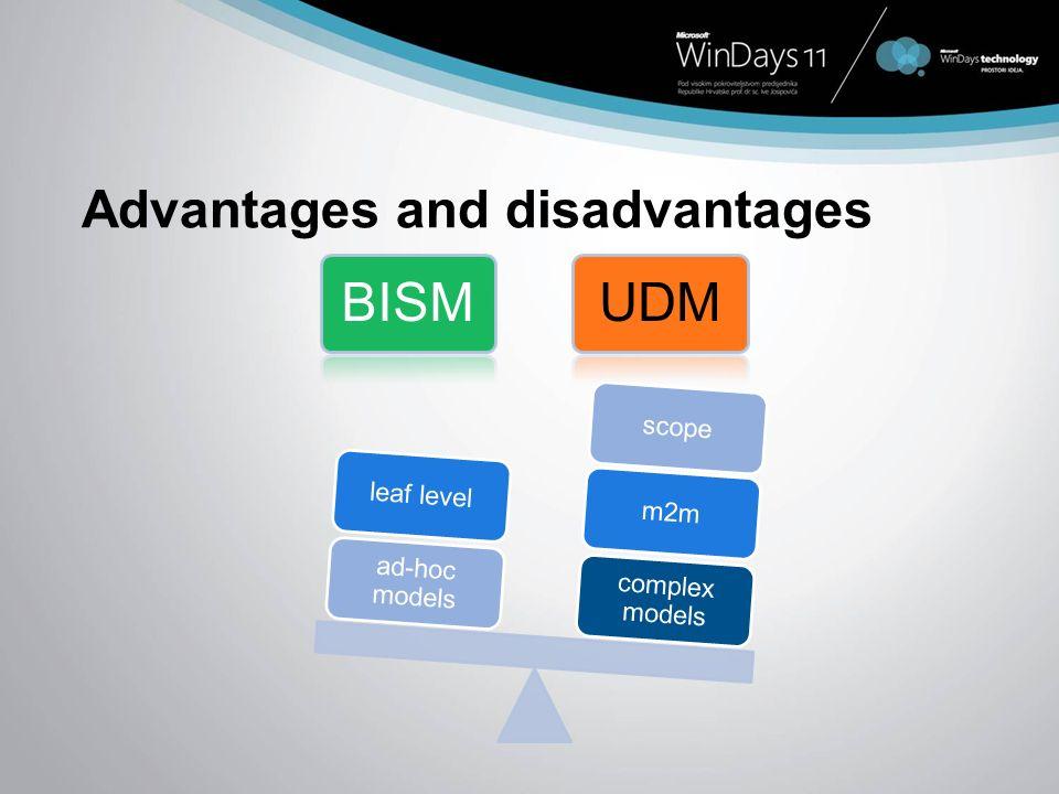 Advantages and disadvantages complex models m2m scope ad-hoc models leaf level