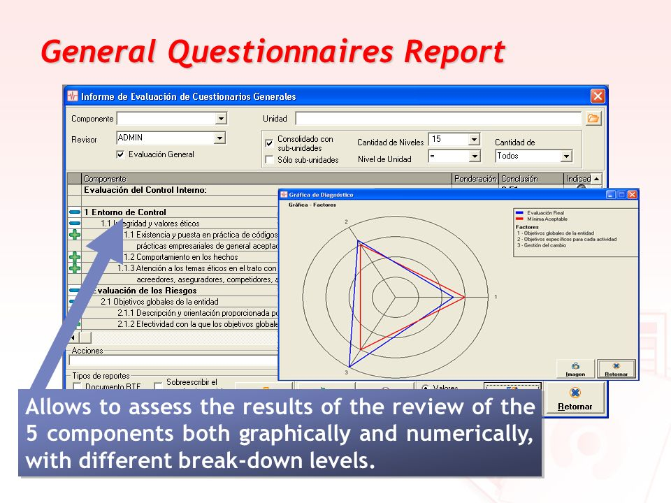 General Questionnaires Report Allows to assess the results of the review of the 5 components both graphically and numerically, with different break-do