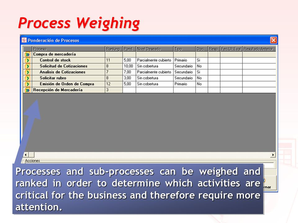Process Weighing Processes and sub-processes can be weighed and ranked in order to determine which activities are critical for the business and theref