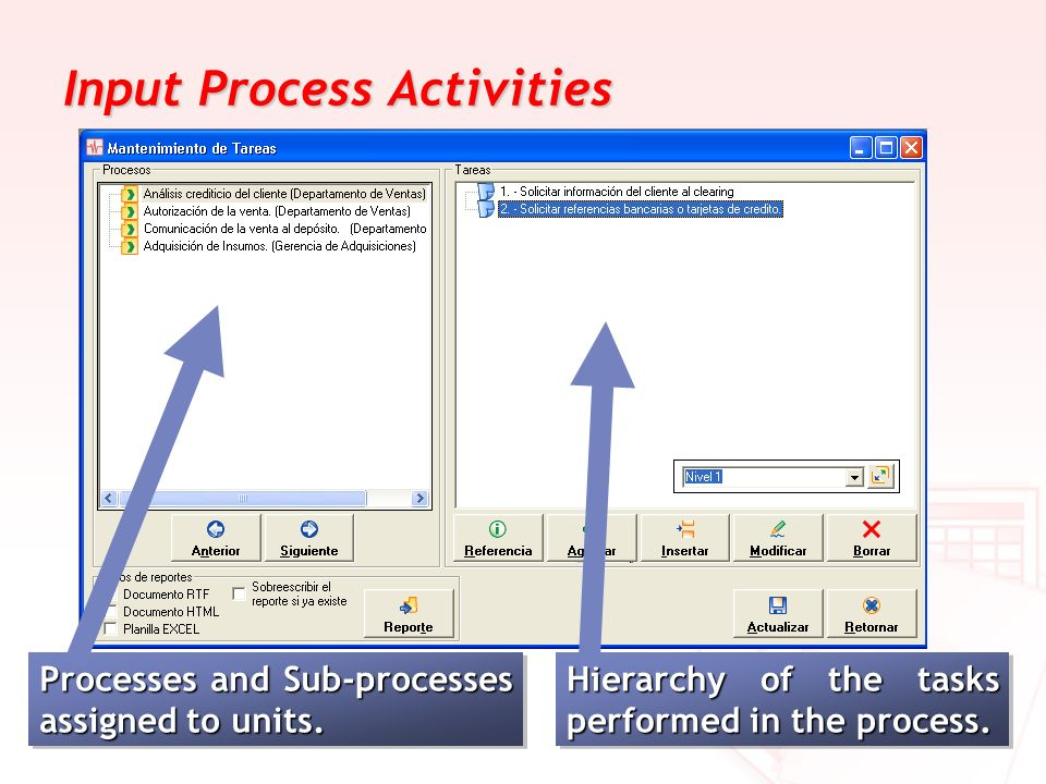 Input Process Activities Processes and Sub-processes assigned to units. Hierarchy of the tasks performed in the process.